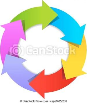 6 part arrow wheel diagram 6 parts arrow wheel diagram