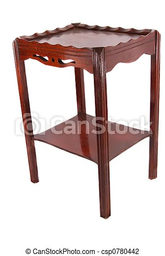https www canstockphoto com antique scalloped raised edge table 0780442 html