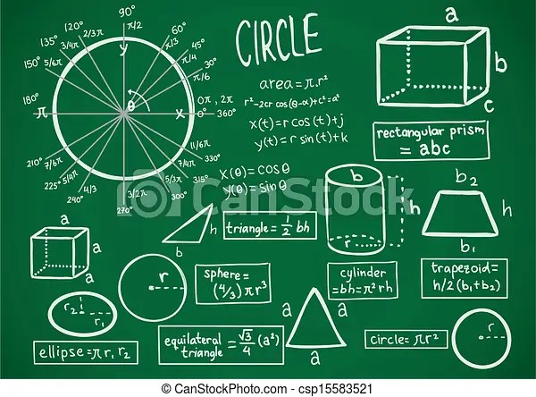 Vector Illustration Of Math Doodle Csp15583521 Search