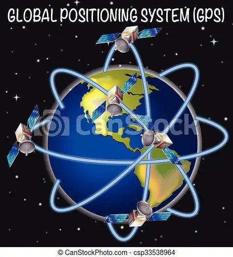 Global Positioning System Clip Art – Cliparts