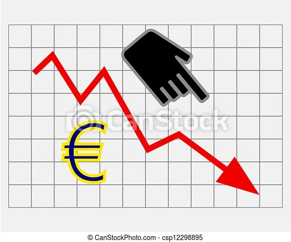 Declining equity price of euro.