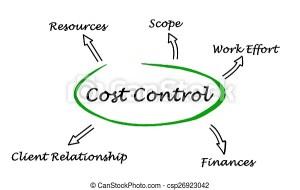 Diagram of cost control