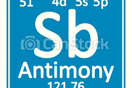 Antimony abbreviation periodic table elcho table periodic table new antimony symbol number stock our free templates collection battle tested template designs are urtaz Images