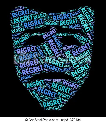 Regret word shows sorry regrets and wordclouds. Regret word indicating feel remorse and regretful.