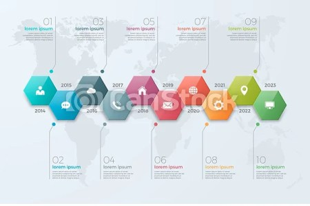 Timeline chart infographic template with 10 options for     Timeline chart infographic template with 10 options for presentations   advertising  layouts  annual reports  web design