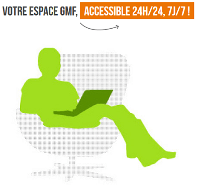 Espace Client Gmf Credit Conso Auto Espace Gmf Societaire Www Gmf Fr