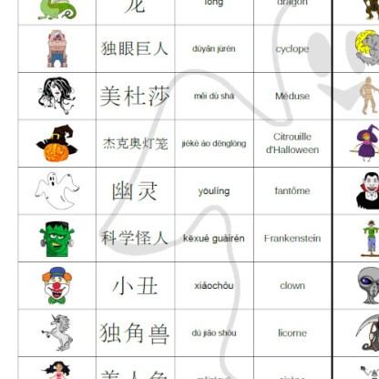 récapitulatif vocabulaire chinois mandarin sur les créatures