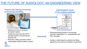 The role of computational auditory models in auditory precision diagnostics and treatment