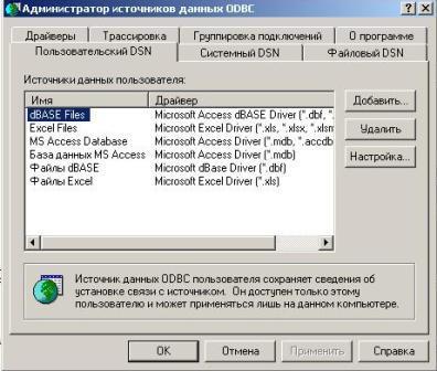 скрытые возможности администратор-источника-данных
