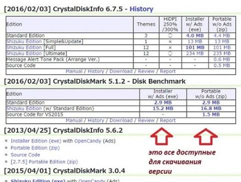 программа проверки состояния жёсткого диска