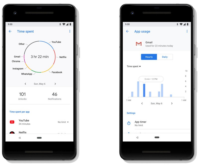 screenshots of the google Digital Wellbeing app