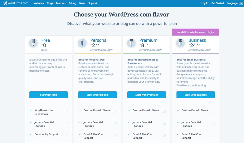choosing a wordpress plan