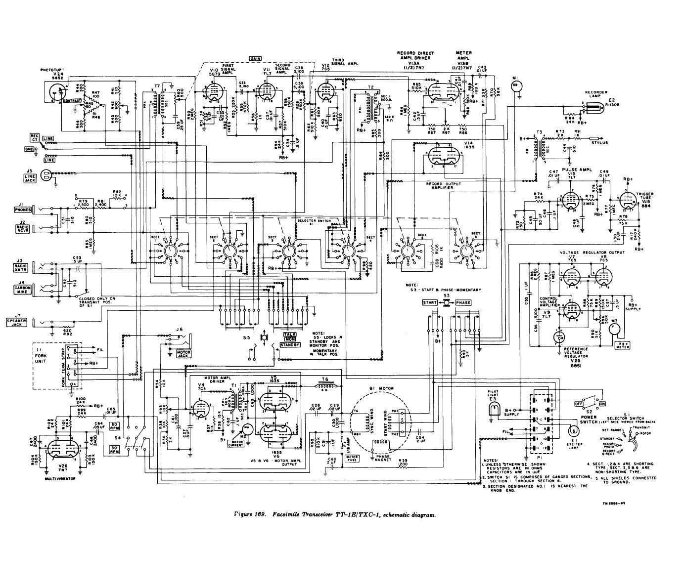 Figure 169 Facsimile Transceiver Tt 1b Txc 1 Schematic