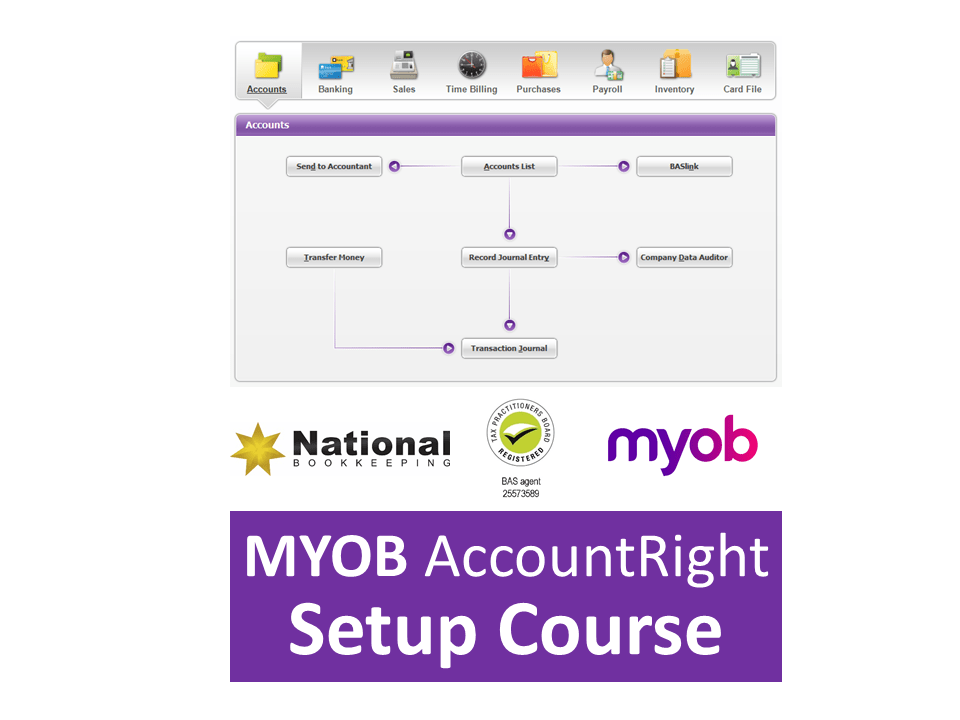 MYOB AccountRight Setup Training Course