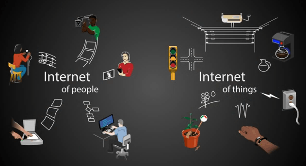 What Does IoT (Internet Of Things) Really Mean
