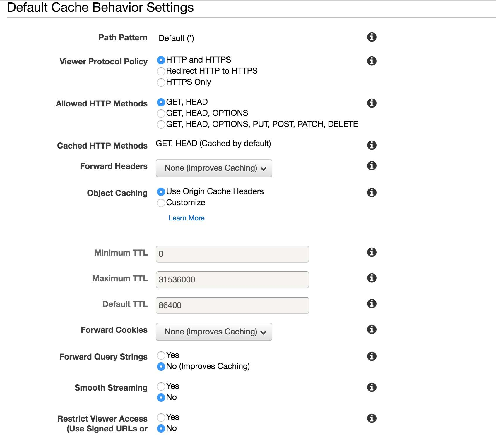 Default Cache Behavior Settings for cloudfront with drupal