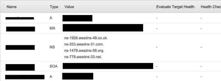 AWS Name servers Route53