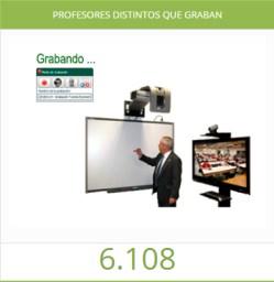 6000-profesores-que-graban
