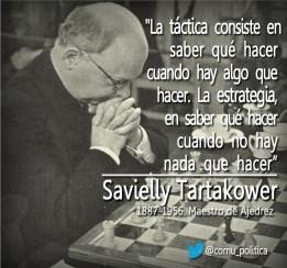 Savielly Tartakower
