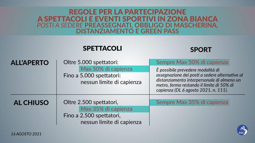 Mic-regole-partecipazione-spettacoli-eventi-sportivi