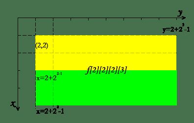 二维ST算法