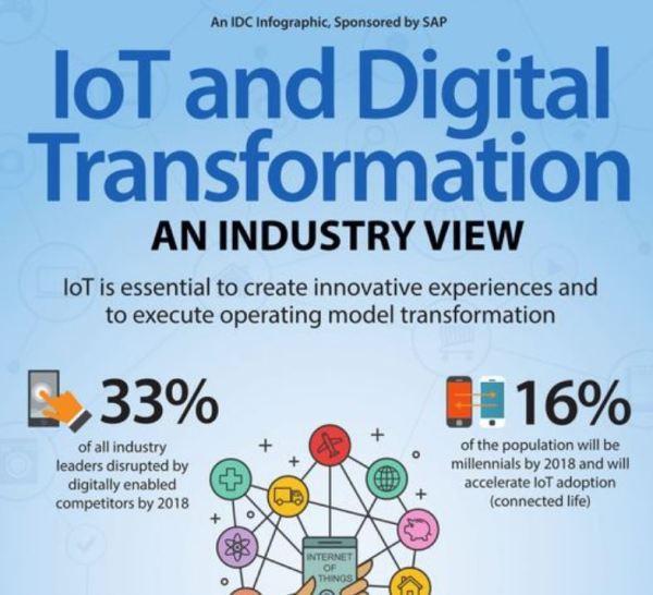 IoT e Transformação Digital