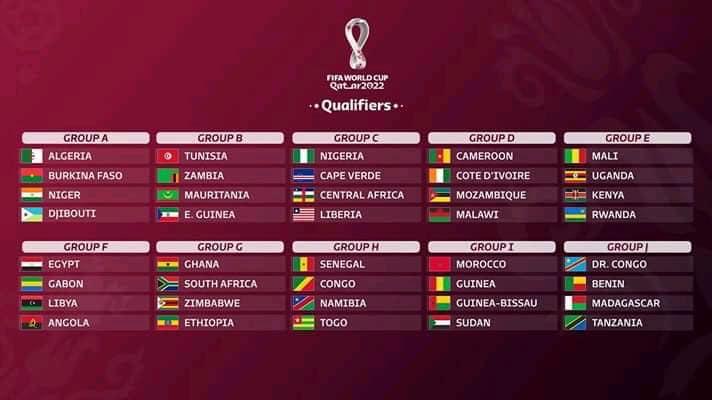 Éliminatoires Coupe du Monde 2022 au Qatar !La Guinée et le Maroc pour le sprint final !