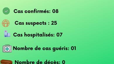 mise à jour du rapport de situation covid-19 en Guinée ce samedi 28 mars 2020