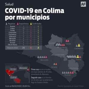 Coronavirus en Colima municipios29 de marzo 1024x1024 - Colima no ha incrementado casos positivos a COVID-19; se analizan 9 sospechosos