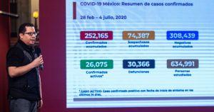cuartoscuro 766228 digital - Salud recomendará el uso de dexametasona para pacientes graves de COVID-19: José Alomía