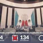 reforenerapro - LA LISTA: Si Lozoya tiene videos, la Reforma Energética le costará caro a poderosa élite del PRI-PAN