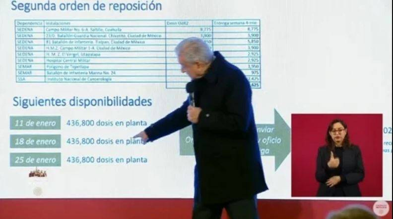 AMLO vacunacion dosis  - En enero llegarán nuevos lotes de vacunas: AMLO