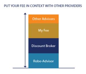 Advisor Fees