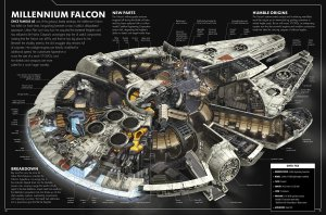Star Wars: The Force Awakens Incredible CrossSections | Concept Art World