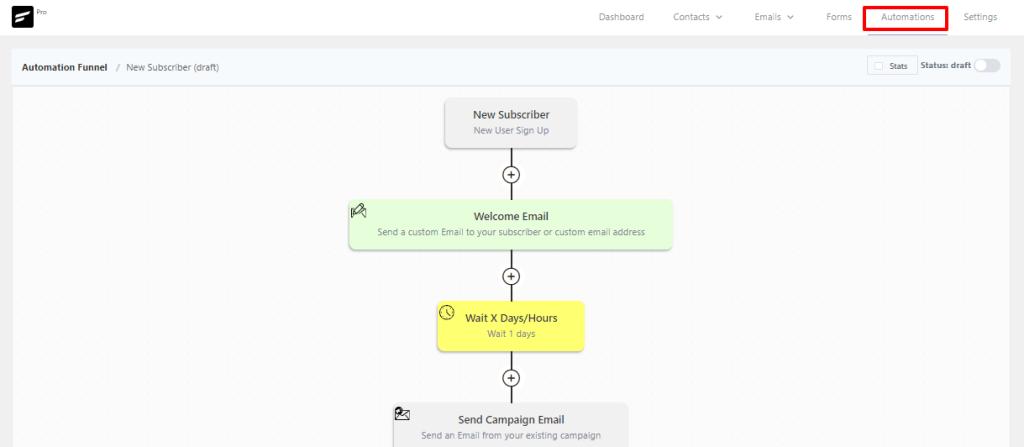 Email Automation FluentCRM
