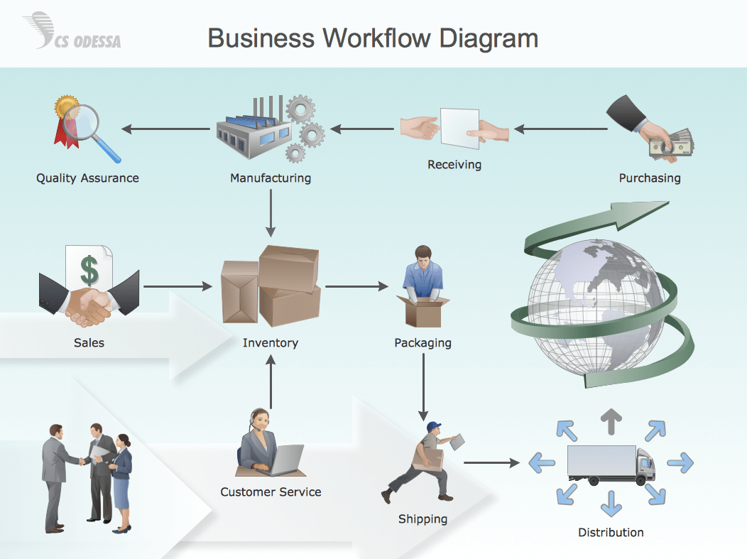 Features To Draw Diagrams Faster