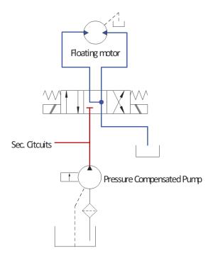 Retract resistor check valve application | Pneumatic 5
