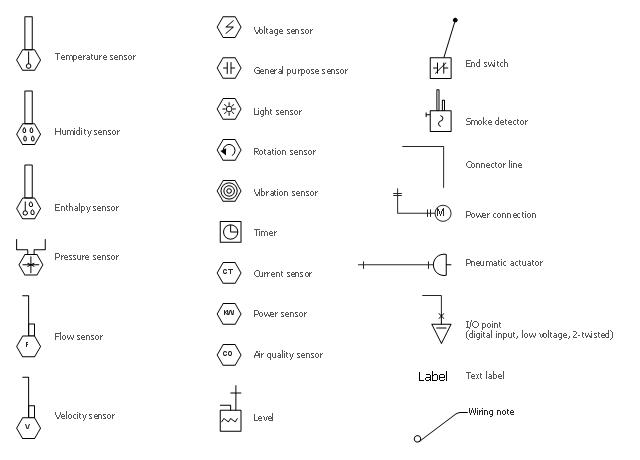 pict hvac control symbols design elements hvac controls diagram flowchart example?resize=640%2C460&ssl=1 hvac drawing symbols the wiring diagram readingrat net hvac wiring diagram symbols at bakdesigns.co