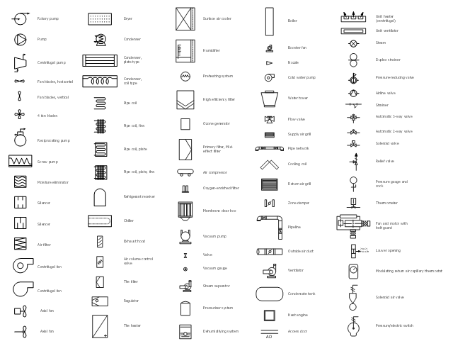 Hvac Schematic Symbols Circuits Electrical Wiring Diagrams
