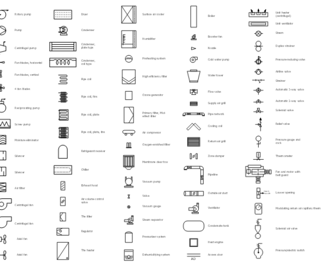 hvac wiring diagram symbols meanings