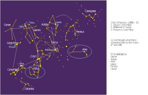 Constellation Chart | Orion work | Illustration