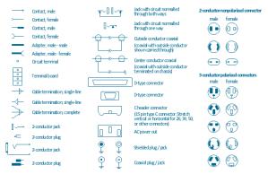 Design elements  Terminals and connectors