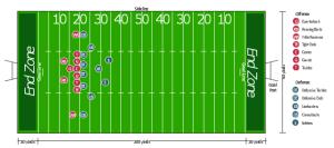 Football field diagram | Horizontal colored football field