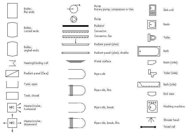 heater symbol wiring diagram wiring diagram showing post media for heater switch symbol symbols