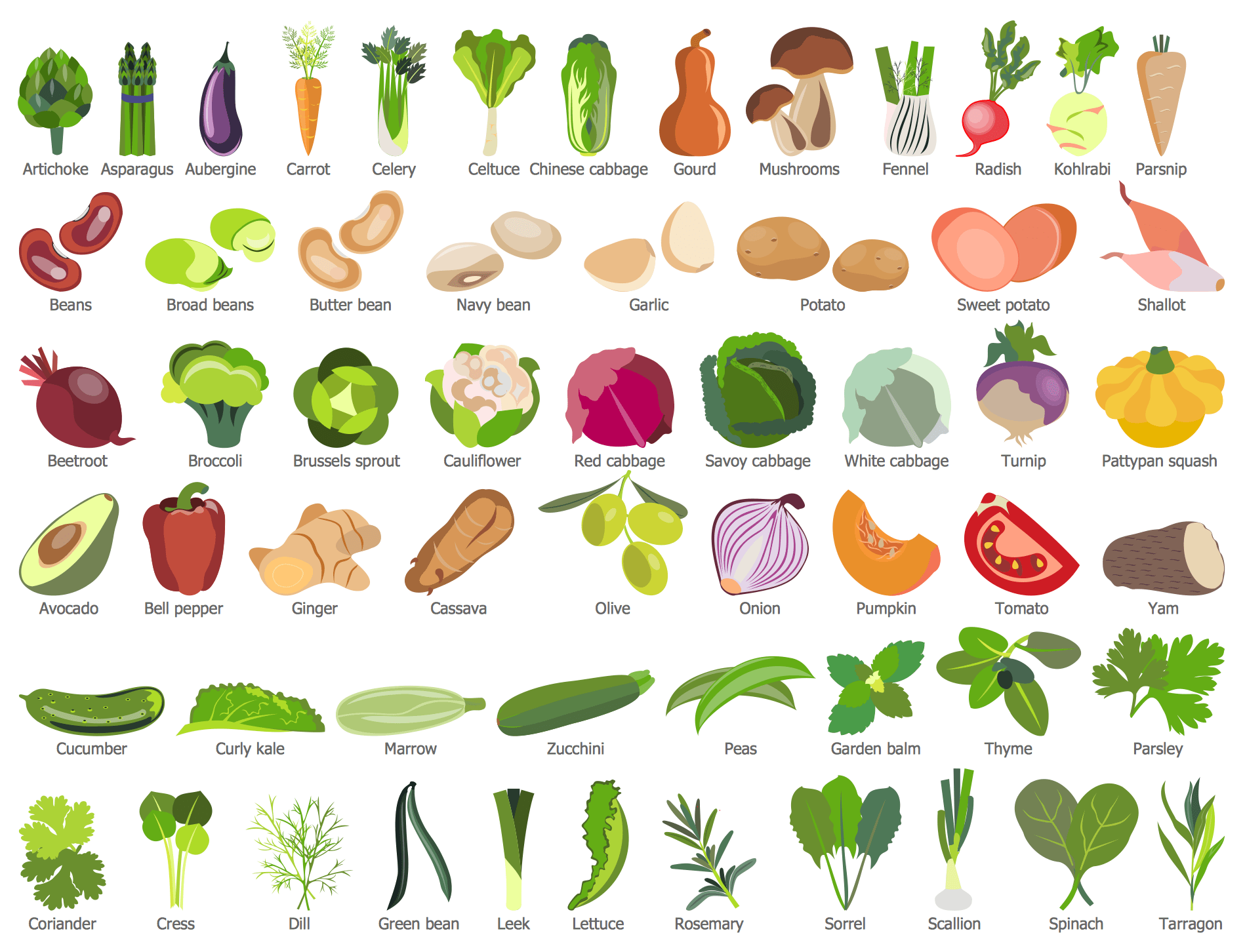 New Health Food Solution For Conceptdraw Pro