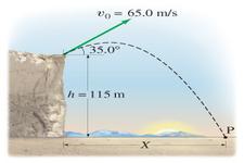 Projectile Motion Problem Solving ( Read )   Physics   CK ...