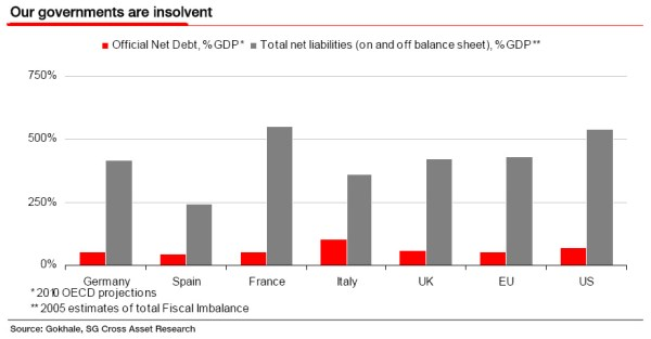 Grice-unfunded-liabilities