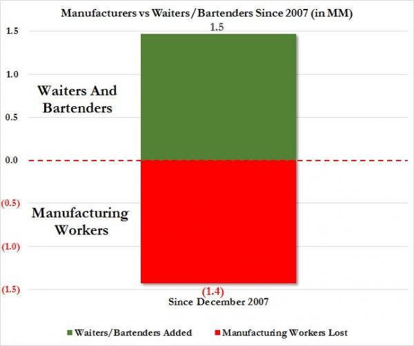 Waiters vs Bartenders_0