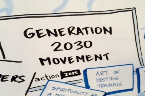 generation2030movement