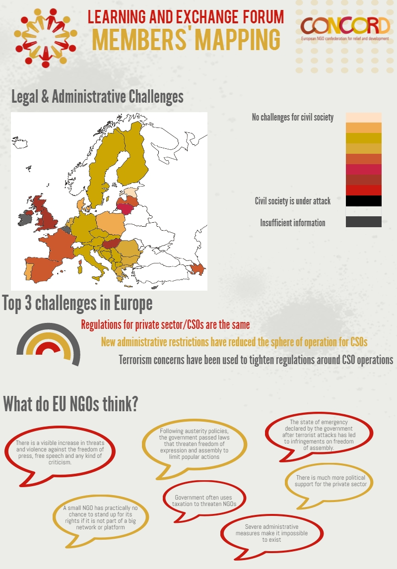 mapping on administrative and legal challenges